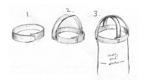 costume-headpiece-diagram